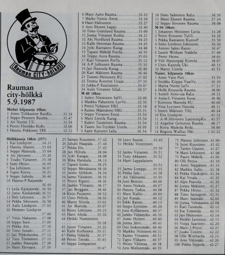 city   1987272
