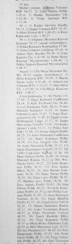 pyharanta 1987